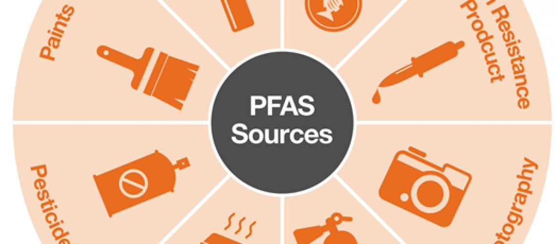 PFASSources